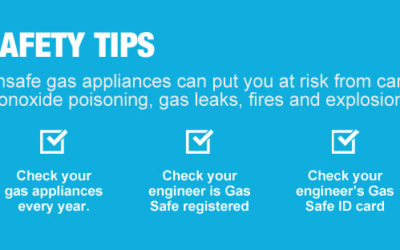 Gas Safety Week – Top Tips To Stay Safe